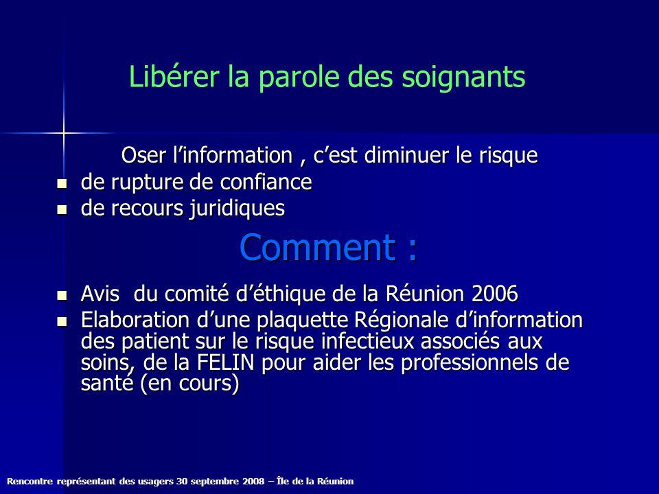 Rencontre représentant des usagers 30 septembre 2008 – Île de la Réunion Libérer la parole des soignants Oser linformation, cest diminuer le risque de