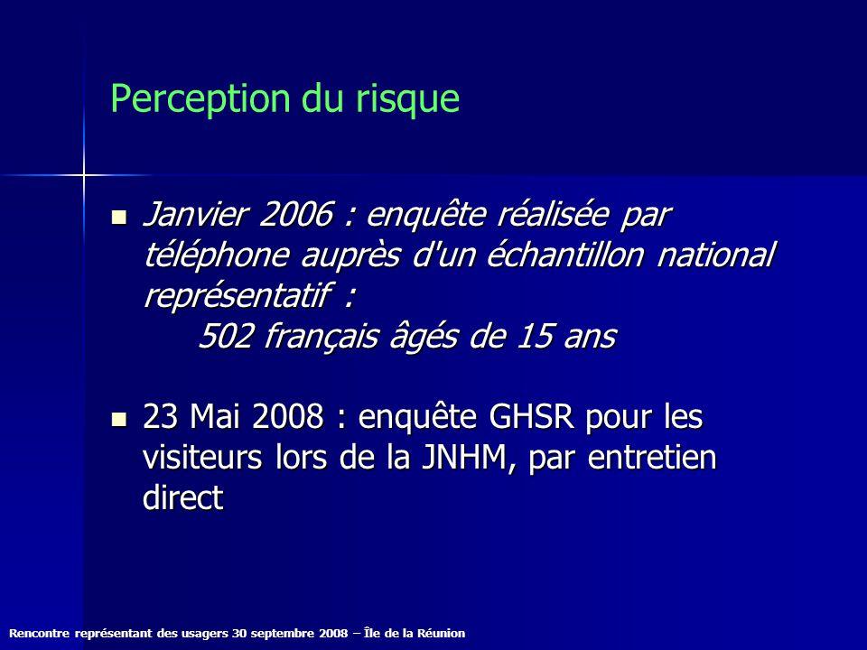 Rencontre représentant des usagers 30 septembre 2008 – Île de la Réunion Perception du risque Janvier 2006 : enquête réalisée par téléphone auprès d'u