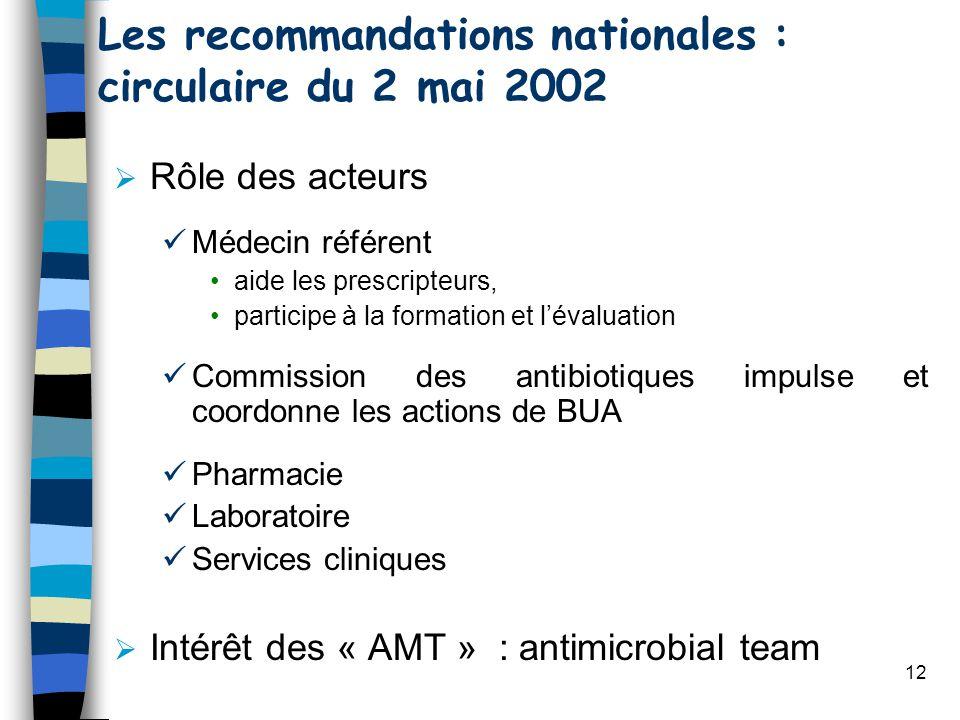12 Rôle des acteurs Médecin référent aide les prescripteurs, participe à la formation et lévaluation Commission des antibiotiques impulse et coordonne