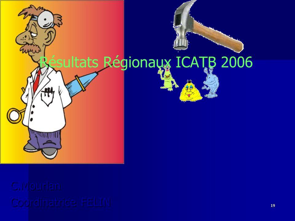 19 Résultats Régionaux ICATB 2006 C.Mourlan Coordinatrice FELIN