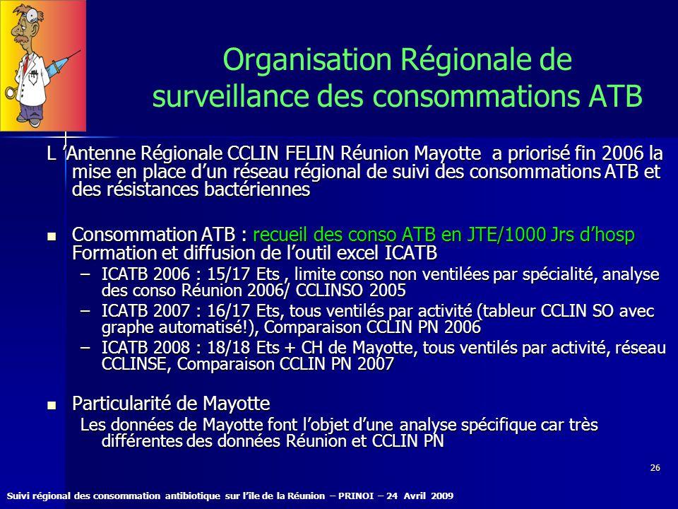 Suivi régional des consommation antibiotique sur lîle de la Réunion – PRINOI – 24 Avril 2009 26 Organisation Régionale de surveillance des consommatio