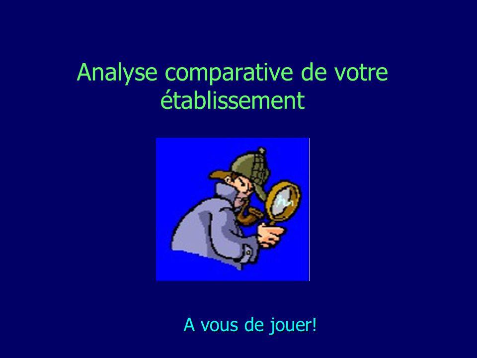 Analyse comparative de votre établissement A vous de jouer!