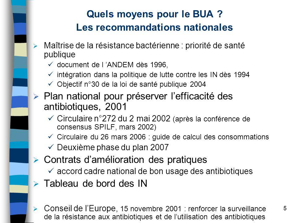 Suivi régional des consommation antibiotique sur lîle de la Réunion – PRINOI – 24 Avril 2009 46 Consommation Médecine Réunion (6)/Mayotte/CCLIN PN (45) 834 124 107 23 32 55 9 36 53