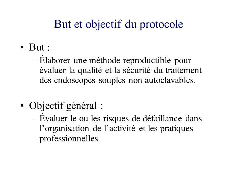 But et objectif du protocole But : –Élaborer une méthode reproductible pour évaluer la qualité et la sécurité du traitement des endoscopes souples non autoclavables.