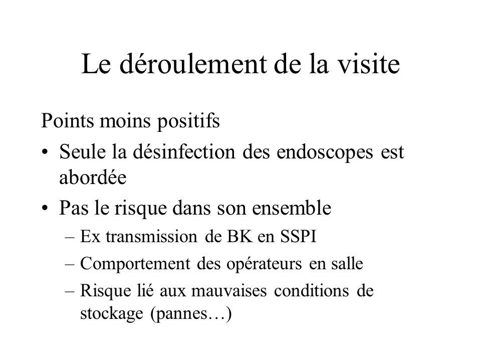 Le déroulement de la visite Points moins positifs Seule la désinfection des endoscopes est abordée Pas le risque dans son ensemble –Ex transmission de BK en SSPI –Comportement des opérateurs en salle –Risque lié aux mauvaises conditions de stockage (pannes…)