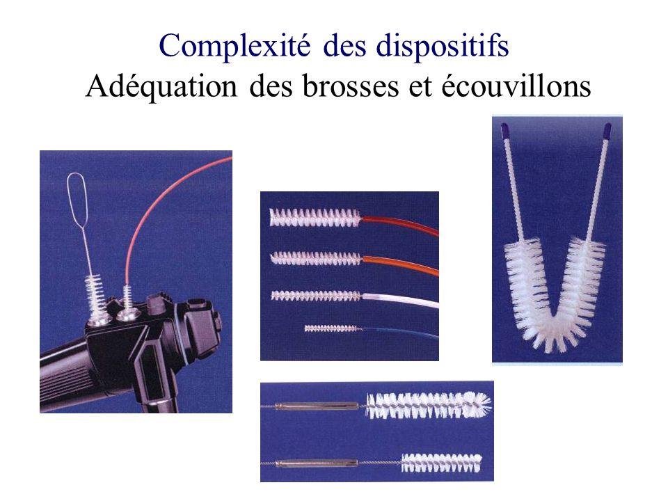 Complexité des dispositifs Adéquation des brosses et écouvillons