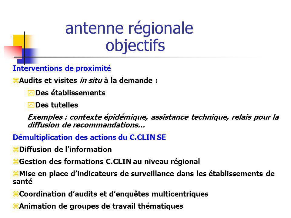 antenne régionale objectifs Interventions de proximité zAudits et visites in situ à la demande : yDes établissements yDes tutelles Exemples : contexte