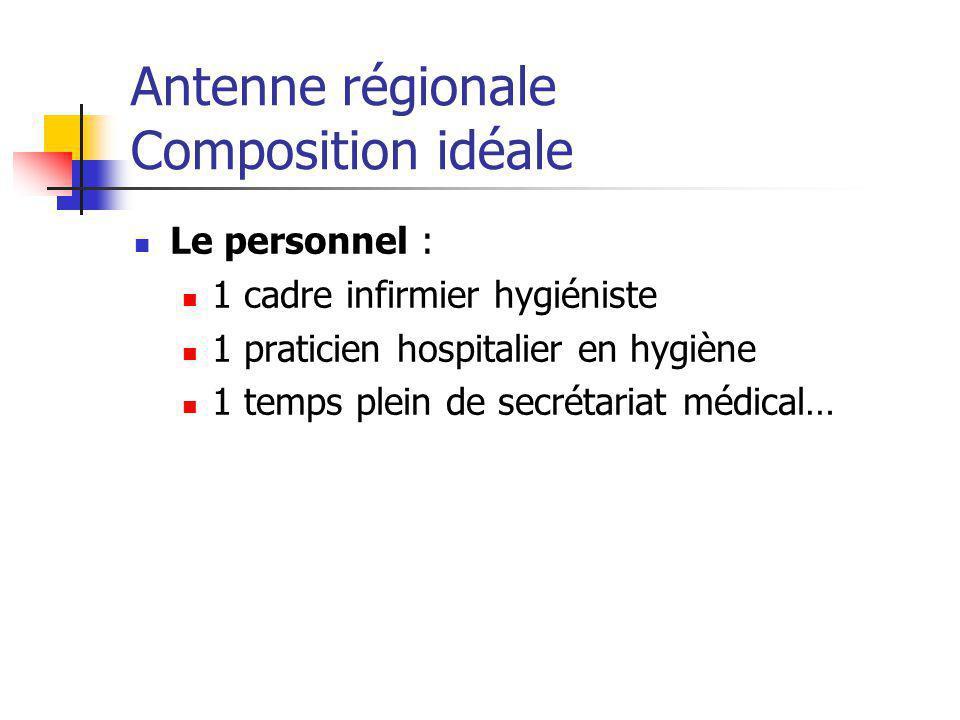 Antenne régionale Composition idéale Le personnel : 1 cadre infirmier hygiéniste 1 praticien hospitalier en hygiène 1 temps plein de secrétariat médic