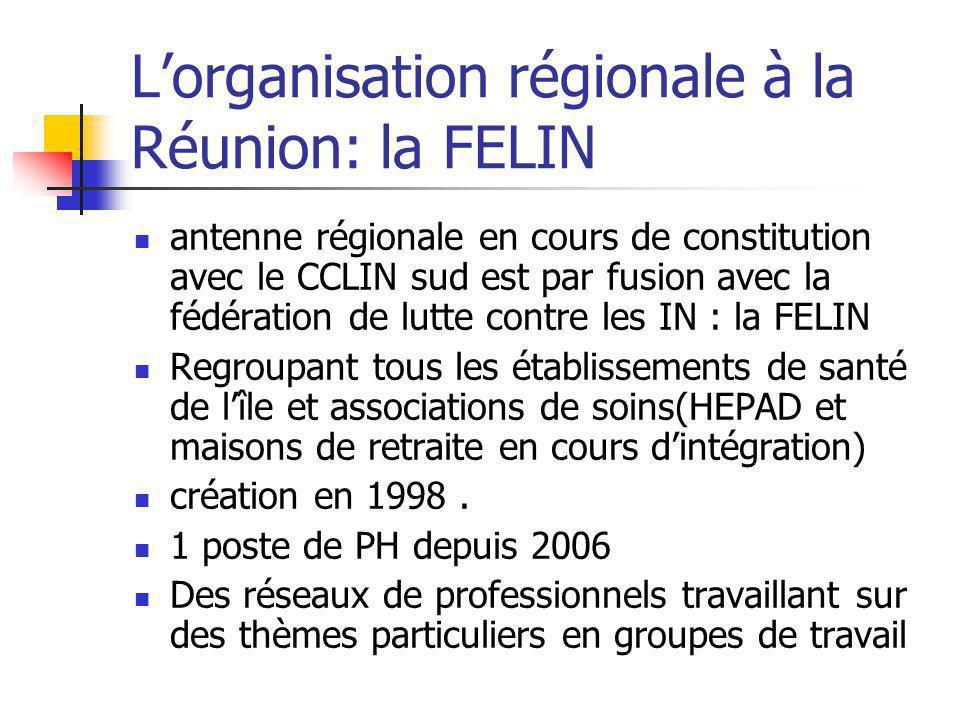 Lorganisation régionale à la Réunion: la FELIN antenne régionale en cours de constitution avec le CCLIN sud est par fusion avec la fédération de lutte