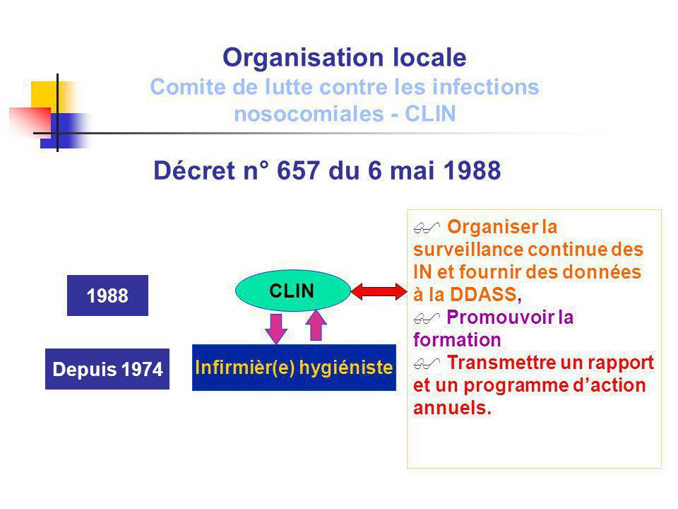 Décret n° 657 du 6 mai 1988 CLIN 1988 Organisation locale Comite de lutte contre les infections nosocomiales - CLIN Infirmièr(e) hygiéniste Depuis 197