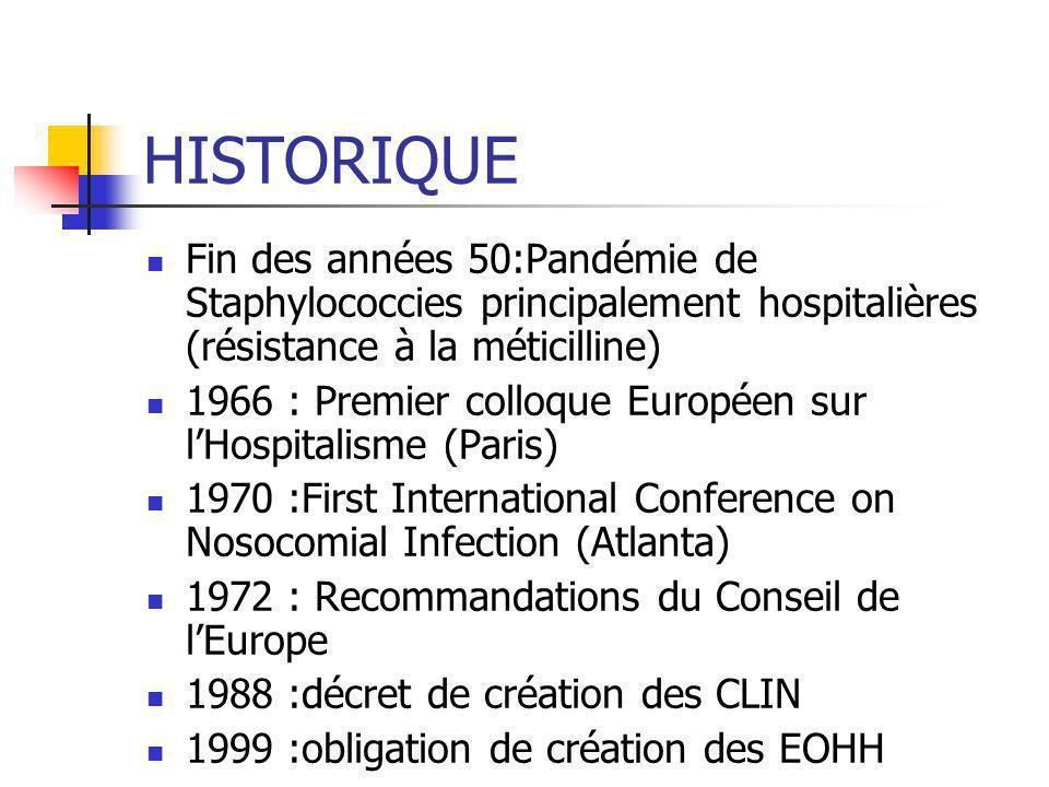 HISTORIQUE Fin des années 50:Pandémie de Staphylococcies principalement hospitalières (résistance à la méticilline) 1966 : Premier colloque Européen s