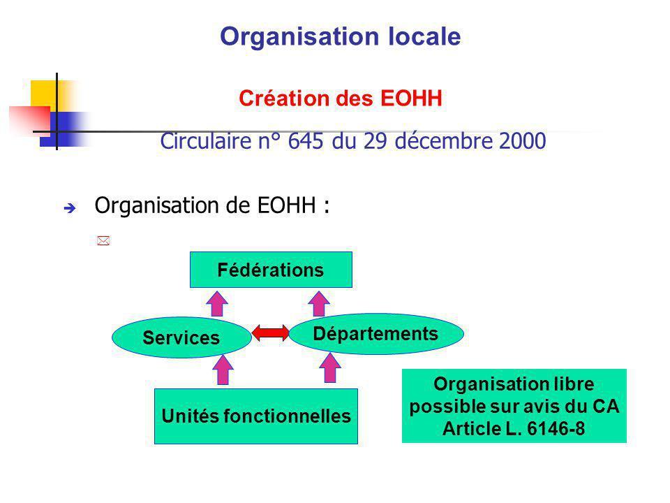 Circulaire n° 645 du 29 décembre 2000 è Organisation de EOHH : * Organisation locale Création des EOHH Fédérations Services Unités fonctionnelles Dépa