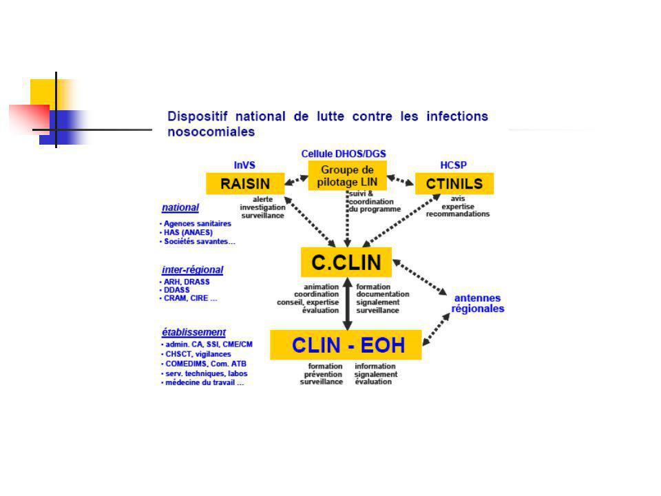 Organisation Actuelle De La Lutte Contre Les Infections Nosocomiales 1°- A léchelon régional et national