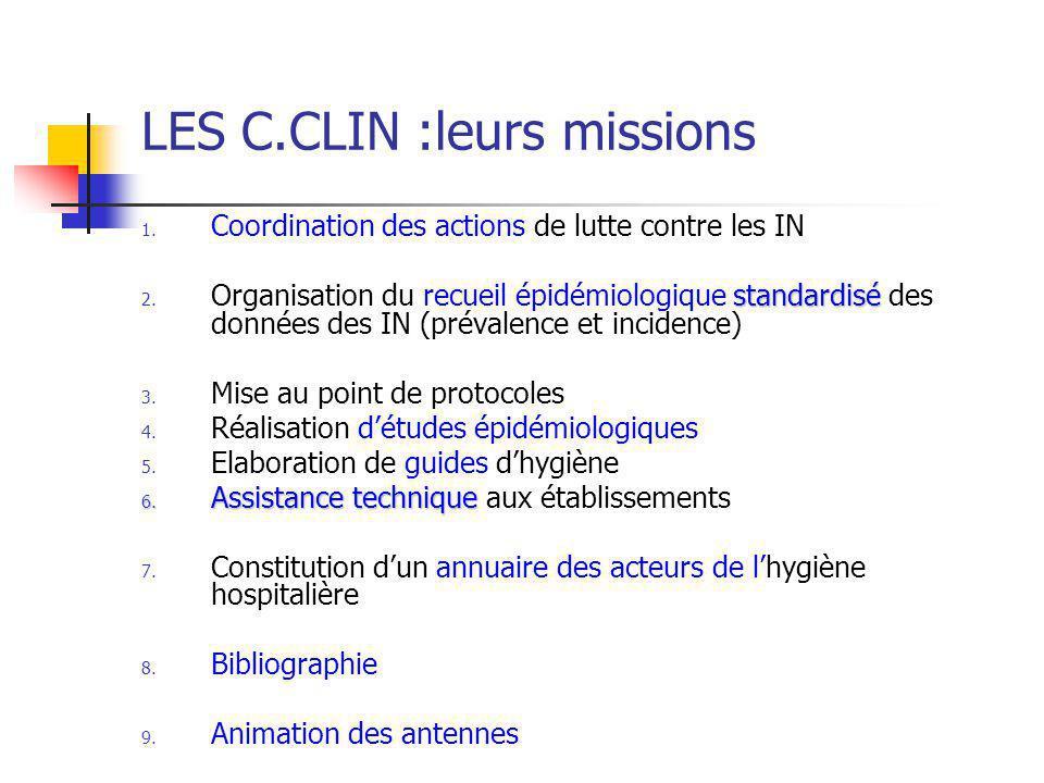 LES C.CLIN :leurs missions 1. Coordination des actions de lutte contre les IN standardisé 2. Organisation du recueil épidémiologique standardisé des d