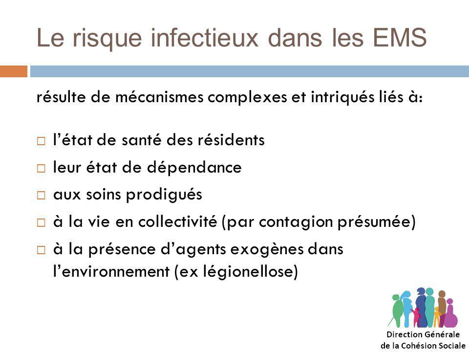 Le risque infectieux dans les EMS résulte de mécanismes complexes et intriqués liés à: létat de santé des résidents leur état de dépendance aux soins prodigués à la vie en collectivité (par contagion présumée) à la présence dagents exogènes dans lenvironnement (ex légionellose)