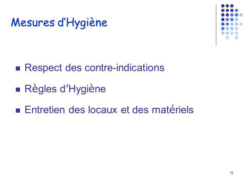 14 Alimentation des bassins et traitement de leau vidange périodique Gestion de la qualité de lair Les chloramines Réaction du chlore avec des matière