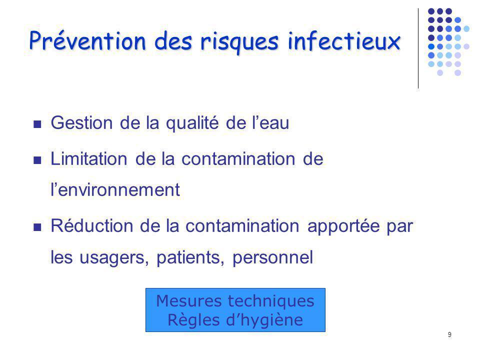 9 Prévention des risques infectieux Gestion de la qualité de leau Limitation de la contamination de lenvironnement Réduction de la contamination apportée par les usagers, patients, personnel Mesures techniques Règles dhygiène