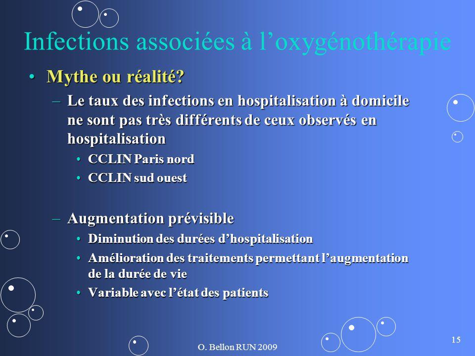 O. Bellon RUN 2009 15 Infections associées à loxygénothérapie Mythe ou réalité?Mythe ou réalité? –Le taux des infections en hospitalisation à domicile