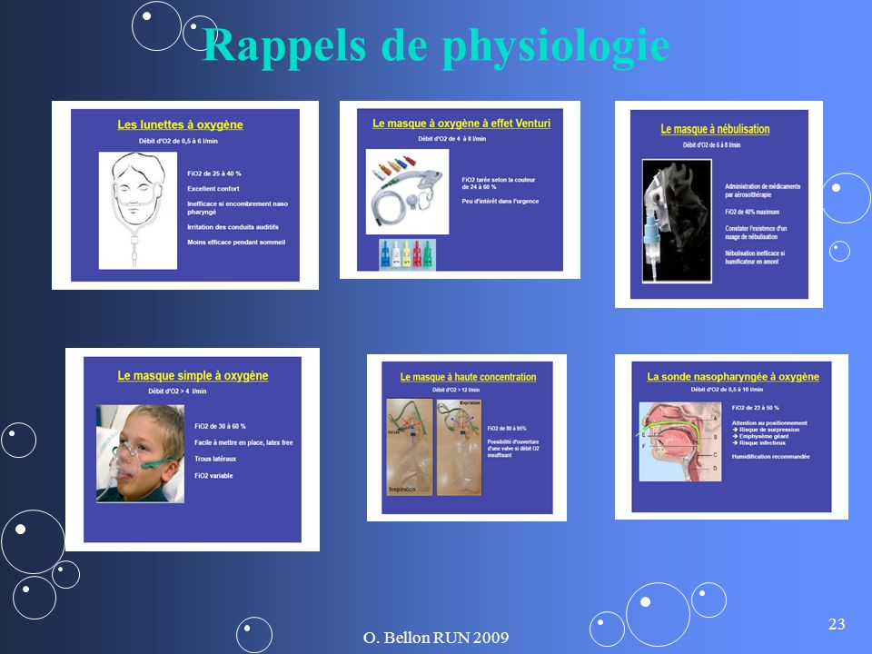 O. Bellon RUN 2009 23 Rappels de physiologie