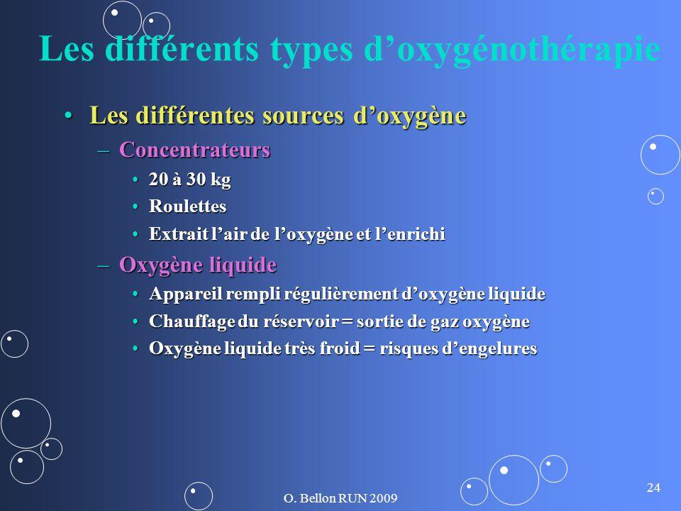 O. Bellon RUN 2009 24 Les différents types doxygénothérapie Les différentes sources doxygèneLes différentes sources doxygène –Concentrateurs 20 à 30 k