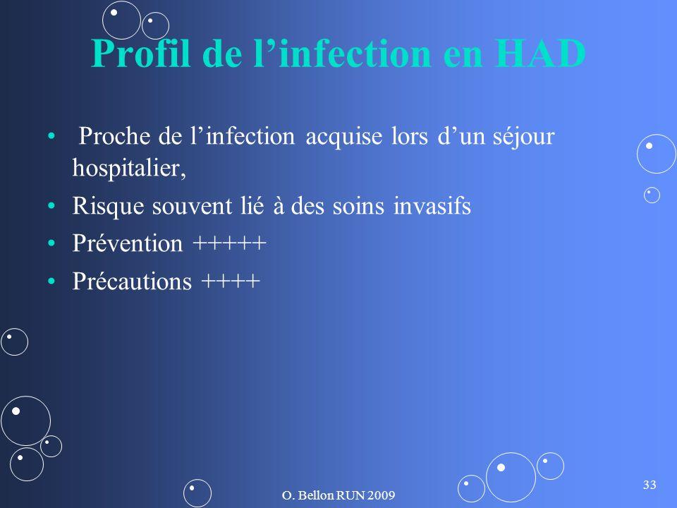 O. Bellon RUN 2009 33 Profil de linfection en HAD Proche de linfection acquise lors dun séjour hospitalier, Risque souvent lié à des soins invasifs Pr