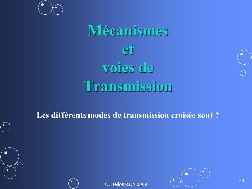 O. Bellon RUN 2009 34 Mécanismeset voies de Transmission Les différents modes de transmission croisée sont ?
