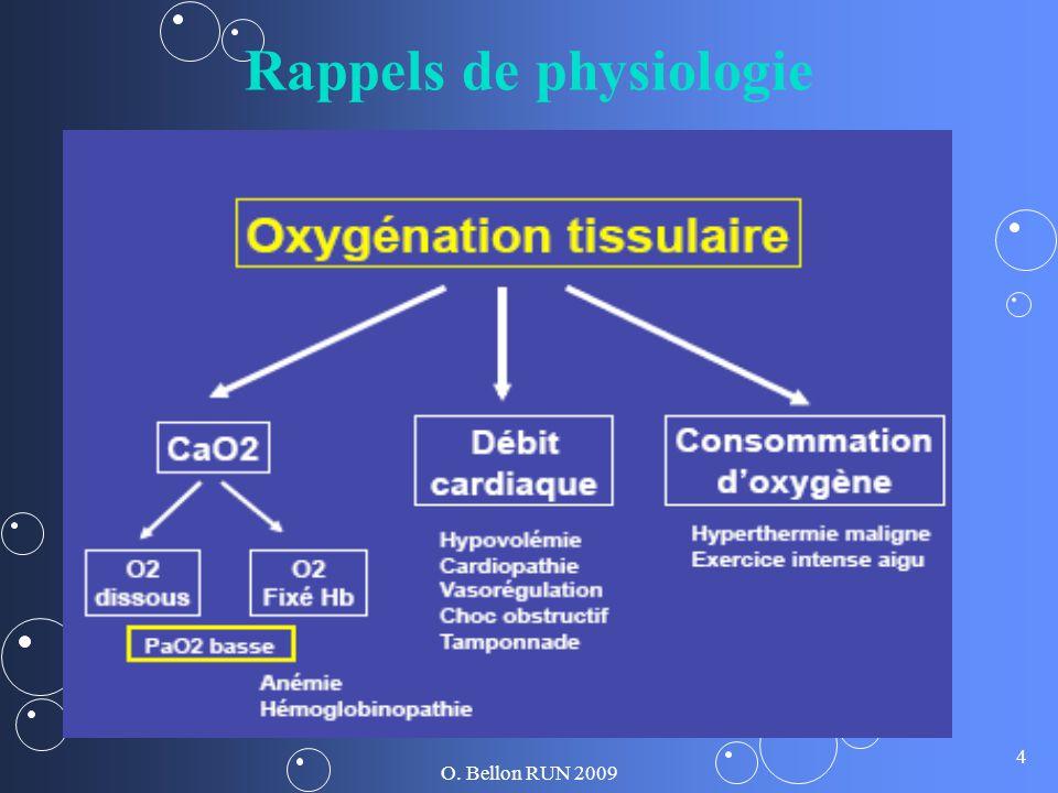 O. Bellon RUN 2009 4 Rappels de physiologie
