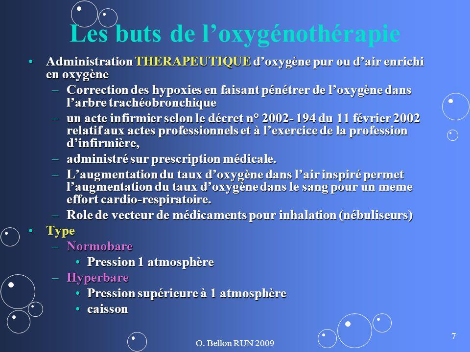 O. Bellon RUN 2009 7 Les buts de loxygénothérapie Administration THERAPEUTIQUE doxygène pur ou dair enrichi en oxygèneAdministration THERAPEUTIQUE dox