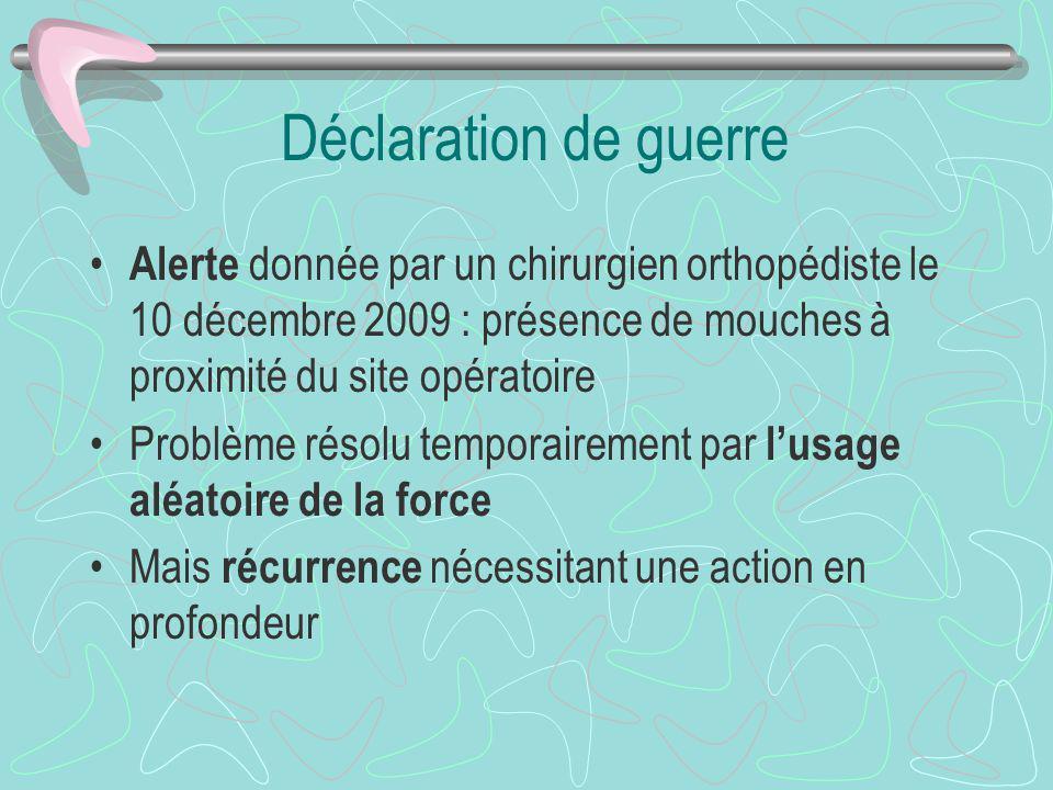 Déclaration de guerre Alerte donnée par un chirurgien orthopédiste le 10 décembre 2009 : présence de mouches à proximité du site opératoire Problème r