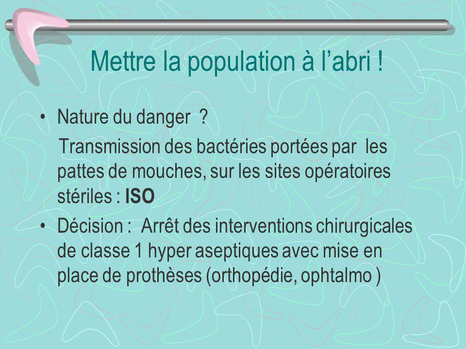 Mettre la population à labri ! Nature du danger ? Transmission des bactéries portées par les pattes de mouches, sur les sites opératoires stériles : I