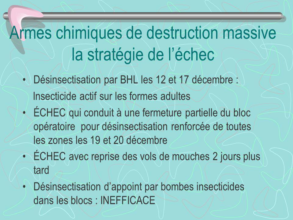 Armes chimiques de destruction massive la stratégie de léchec Désinsectisation par BHL les 12 et 17 décembre : Insecticide actif sur les formes adulte