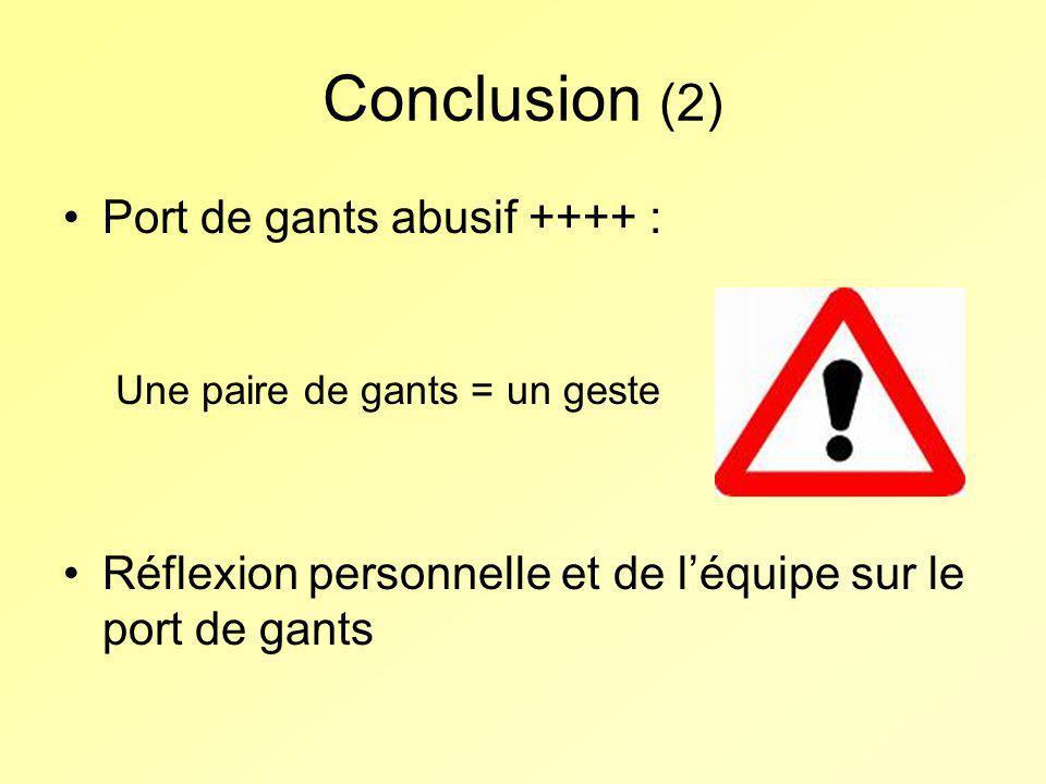 Conclusion (2) Port de gants abusif ++++ : Une paire de gants = un geste Réflexion personnelle et de léquipe sur le port de gants