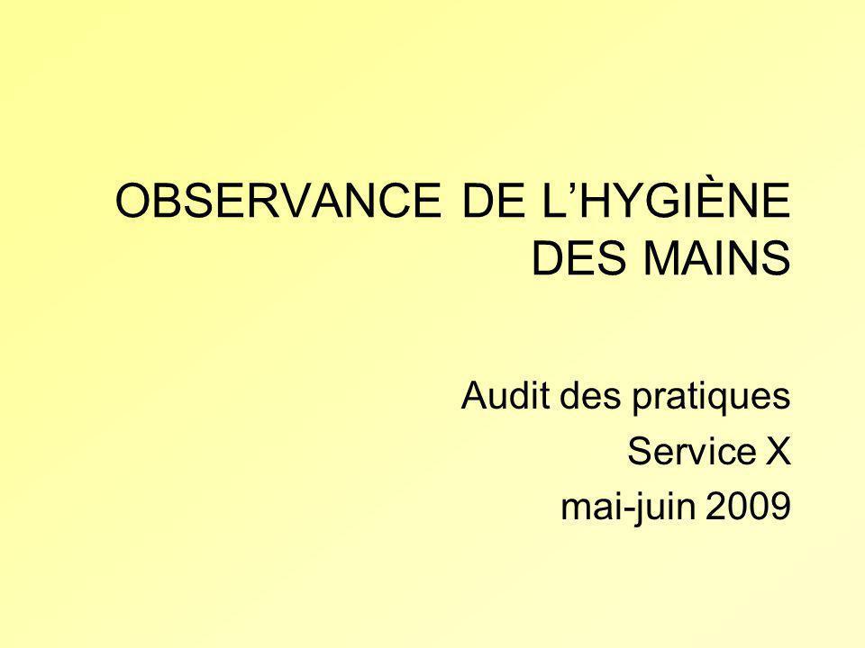 OBSERVANCE DE LHYGIÈNE DES MAINS Audit des pratiques Service X mai-juin 2009