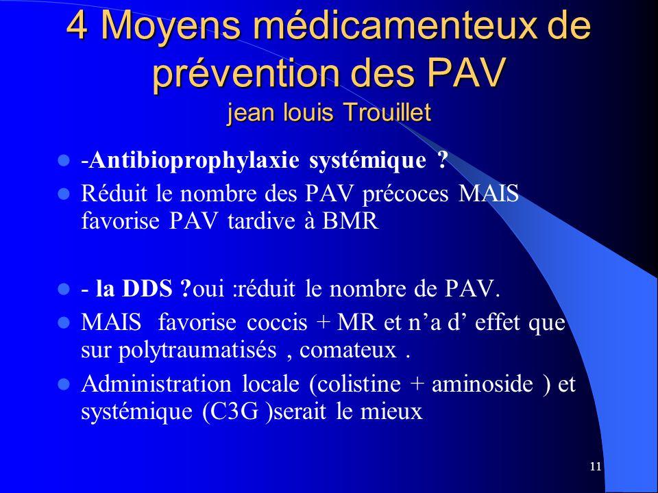 11 4 Moyens médicamenteux de prévention des PAV jean louis Trouillet -Antibioprophylaxie systémique ? Réduit le nombre des PAV précoces MAIS favorise