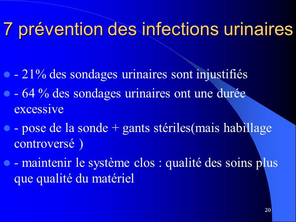 20 7 prévention des infections urinaires - 21% des sondages urinaires sont injustifiés - 64 % des sondages urinaires ont une durée excessive - pose de