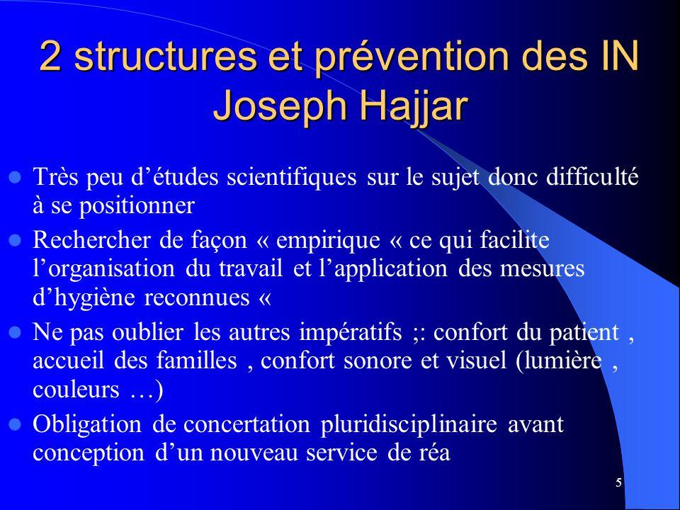 5 2 structures et prévention des IN Joseph Hajjar Très peu détudes scientifiques sur le sujet donc difficulté à se positionner Rechercher de façon « e