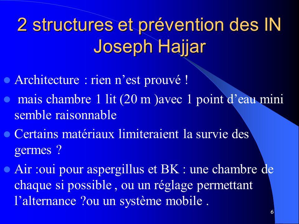 6 2 structures et prévention des IN Joseph Hajjar Architecture : rien nest prouvé ! mais chambre 1 lit (20 m )avec 1 point deau mini semble raisonnabl