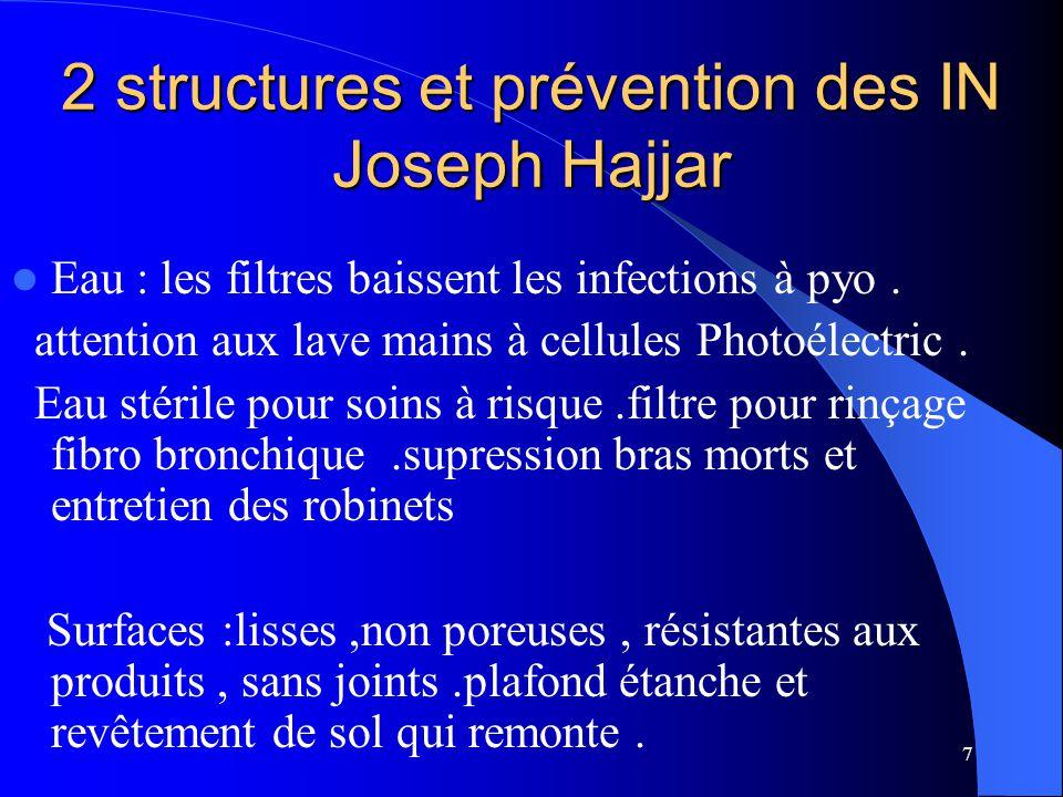 7 2 structures et prévention des IN Joseph Hajjar Eau : les filtres baissent les infections à pyo. attention aux lave mains à cellules Photoélectric.