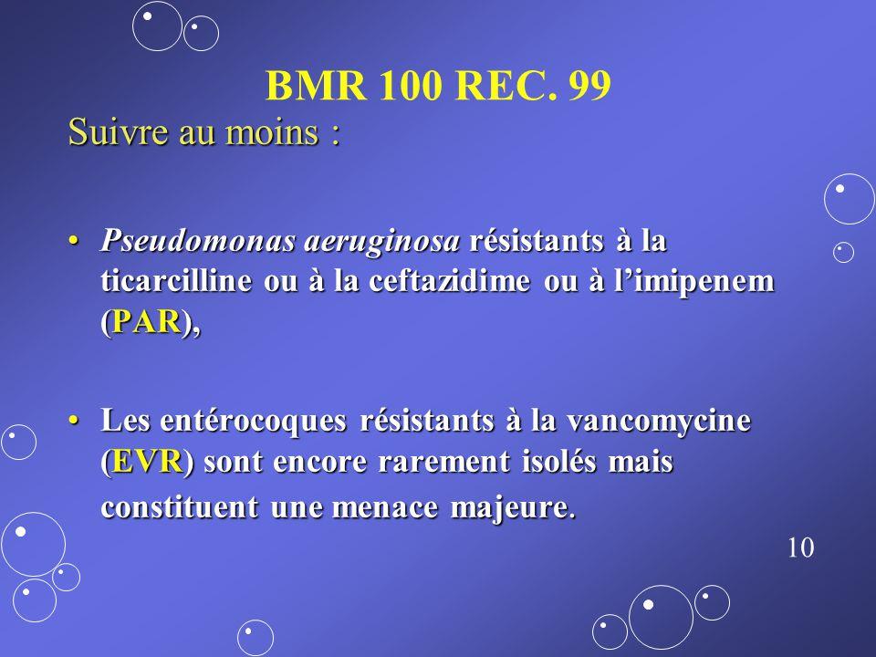9 BMR 100 REC. 99 Suivre au moins : Staphylococcus aureus résistants à la méticilline (SAMR),Staphylococcus aureus résistants à la méticilline (SAMR),