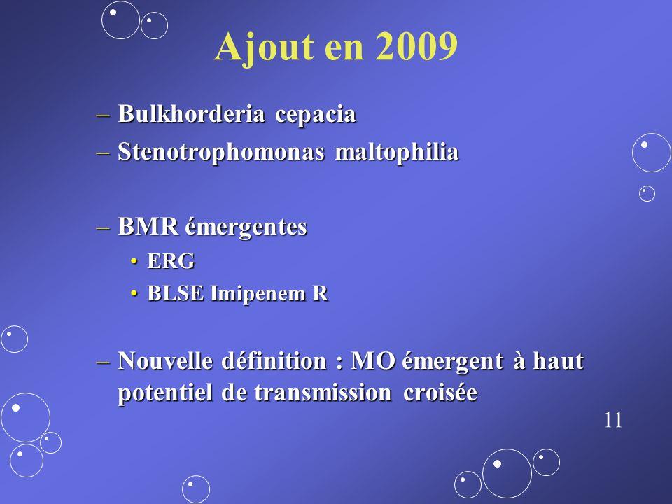 10 BMR 100 REC. 99 Suivre au moins : Pseudomonas aeruginosa résistants à la ticarcilline ou à la ceftazidime ou à limipenem (PAR),Pseudomonas aerugino