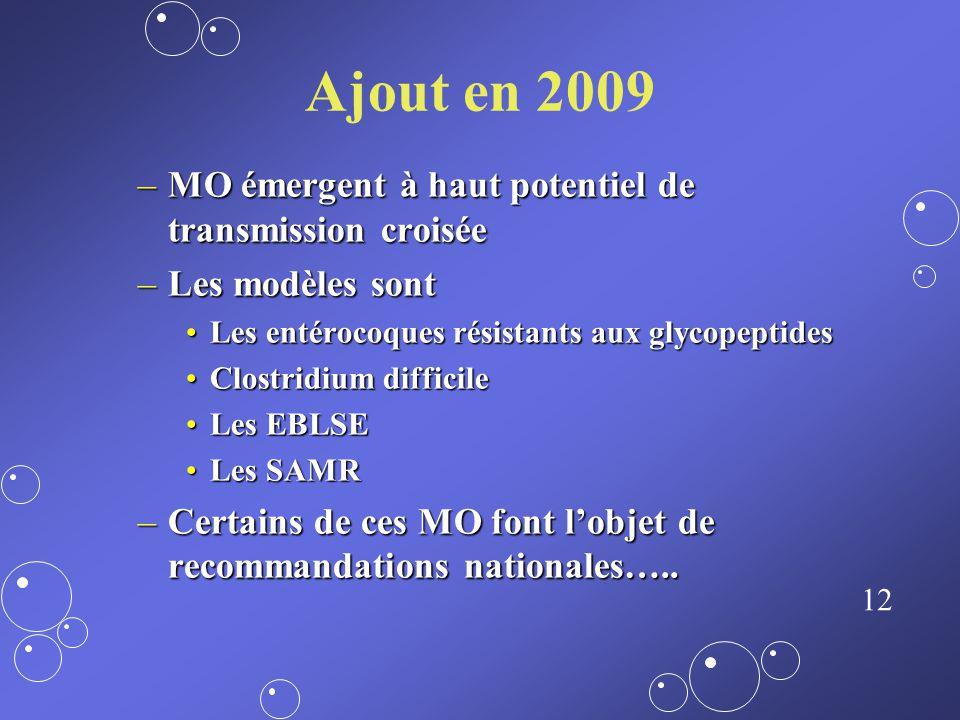 11 Ajout en 2009 –Bulkhorderia cepacia –Stenotrophomonas maltophilia –BMR émergentes ERGERG BLSE Imipenem RBLSE Imipenem R –Nouvelle définition : MO é