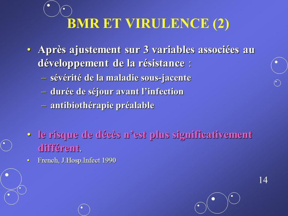 13 BMR ET VIRULENCE Mortalité des bactériémiesMortalité des bactériémies –à SARM : 43,2 % – à SASM : 8,8 % –(P<0,01).