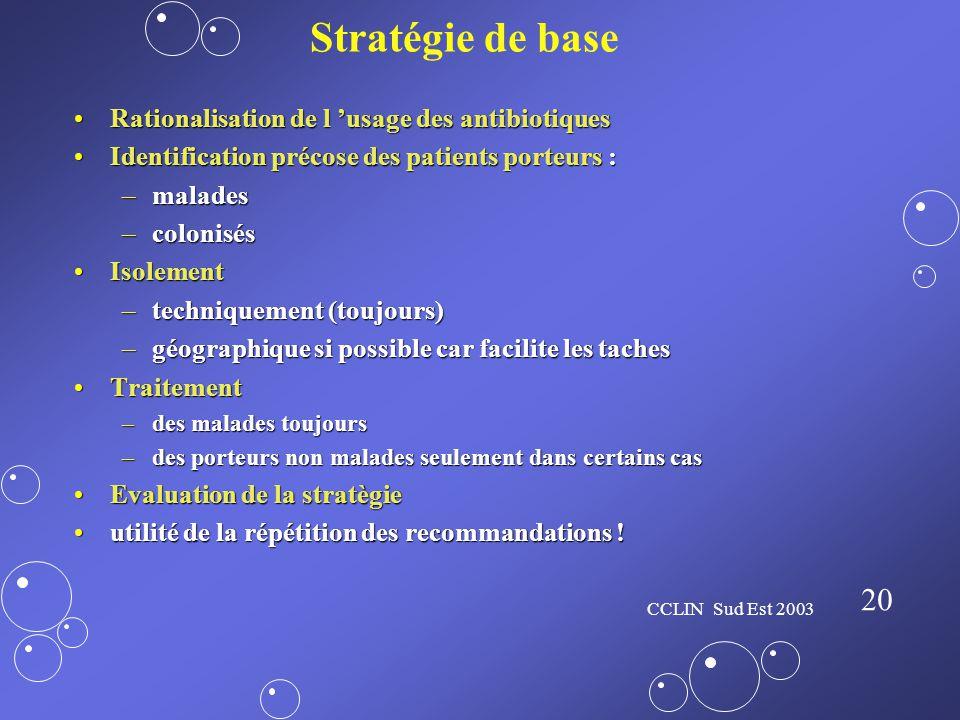 19 Diffusion des B.M.R Deux facteurs importantsDeux facteurs importants –sélection de souches résistantes (antibiothérapie) –diffusion des clones rési