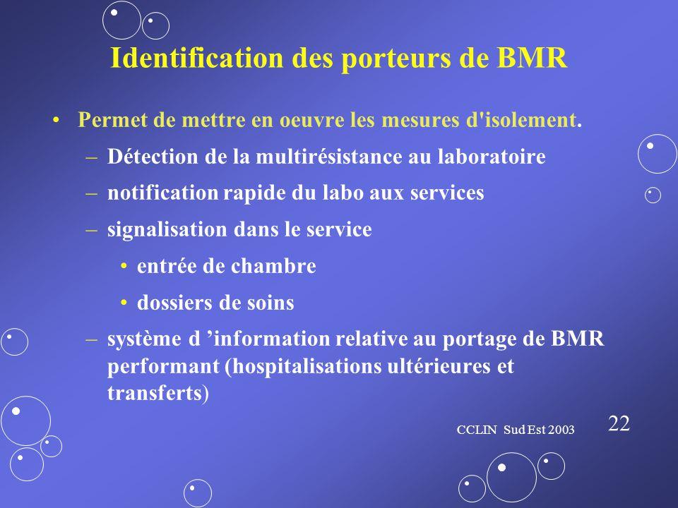 21 Réservoirs et transmission a risque de portage b sélection de mutants Ra risque de portage b sélection de mutants R