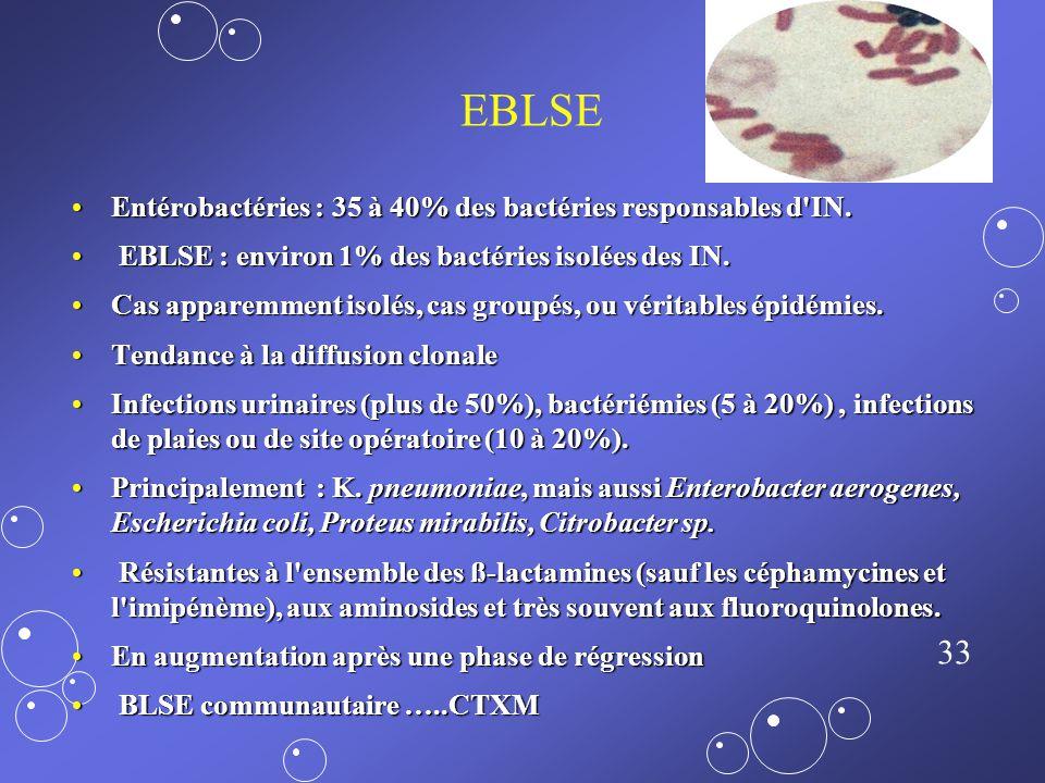32 S. aureus tableau de bord de suivi des infections nosocomialestableau de bord de suivi des infections nosocomiales public et privépublic et privé 2