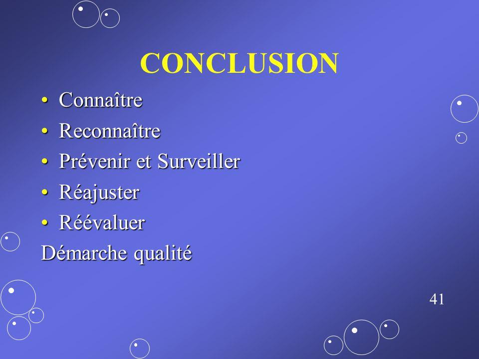 40 Lutte contre la diffusion des BMR DEFINITIONS Lutte contre la diffusion des BMR Mise en place d une stratégie vraieMise en place d une stratégie vr