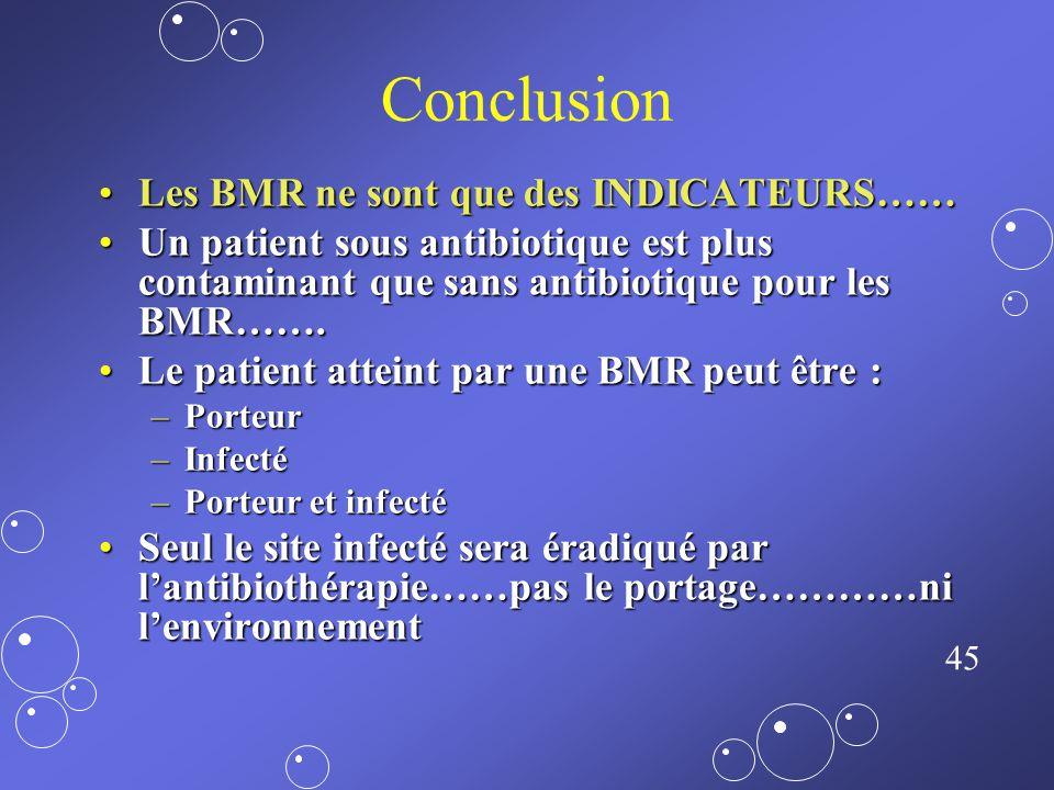 44 CONCLUSION Rester vigilant sur :Rester vigilant sur : – le prélèvement médecin,médecin, infirmier,infirmier, –lidentification biologiste,biologiste