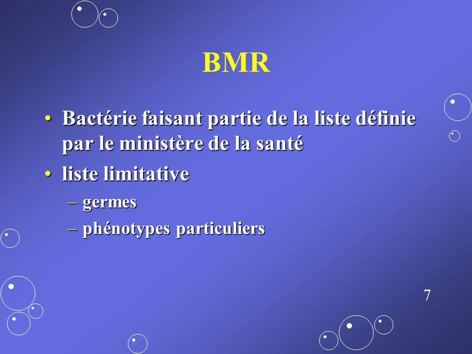 6 DEFINITIONS : GMR Germes de lenvironnement Multirésistance naturelle :Multirésistance naturelle : –Pseudomonas aeruginosa, –Stenotrophomonas maltoph