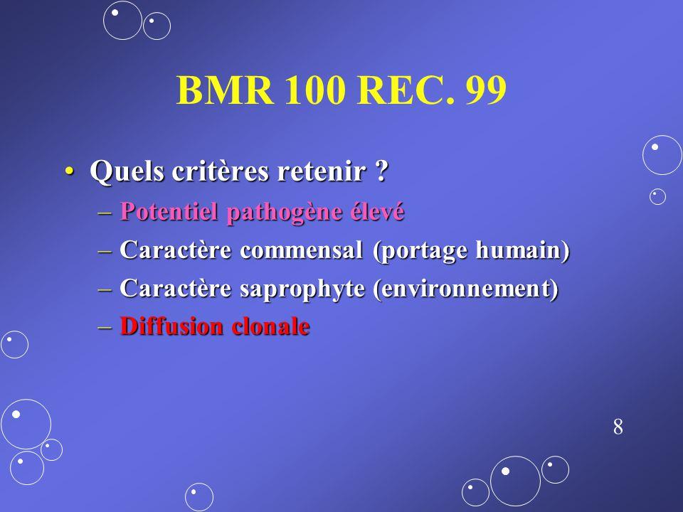 7 BMR Bactérie faisant partie de la liste définie par le ministère de la santéBactérie faisant partie de la liste définie par le ministère de la santé