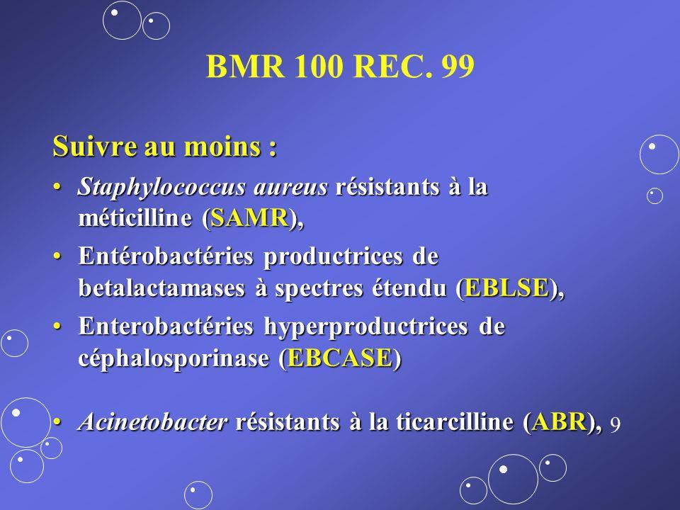 8 BMR 100 REC. 99 Quels critères retenir ?Quels critères retenir ? –Potentiel pathogène élevé –Caractère commensal (portage humain) –Caractère saproph